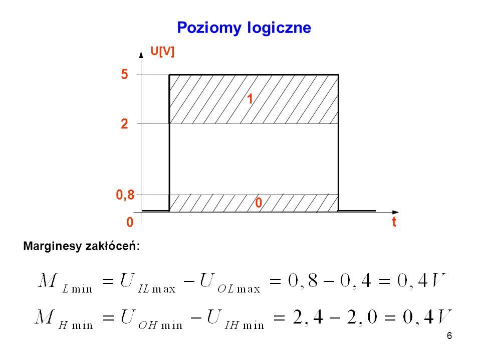 Poziomy logiczne 1 t 0,8 2 5 U[V] Marginesy zakłóceń: